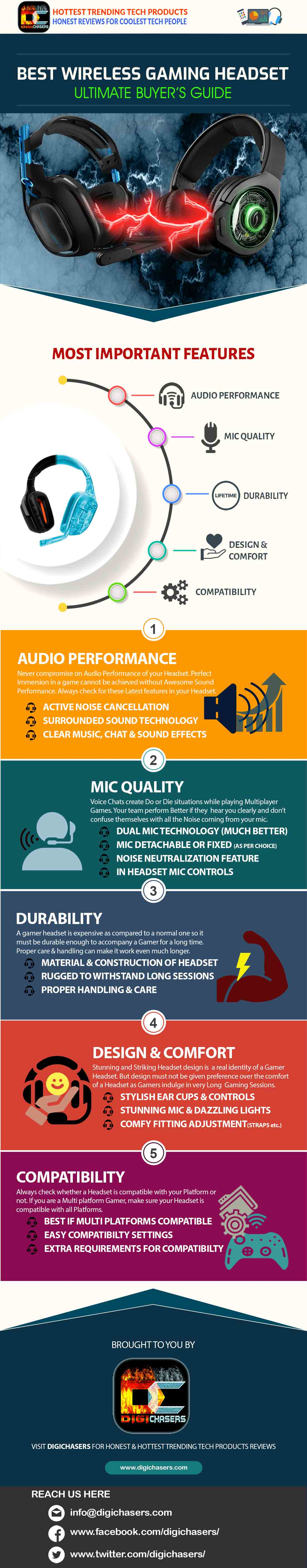gaming-headset-infographic