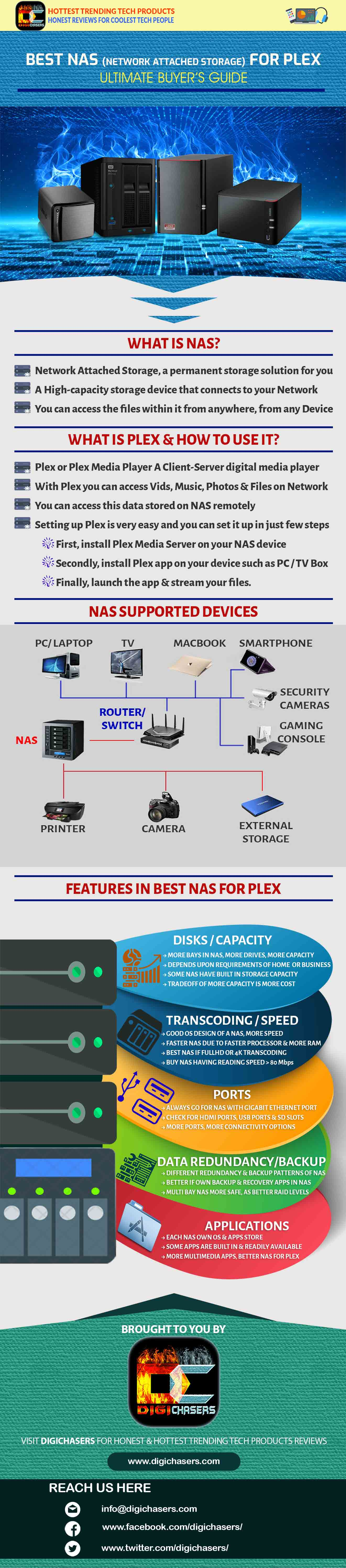 12 BEST NAS FOR PLEX 2019 - Reviews & Buyers Guide