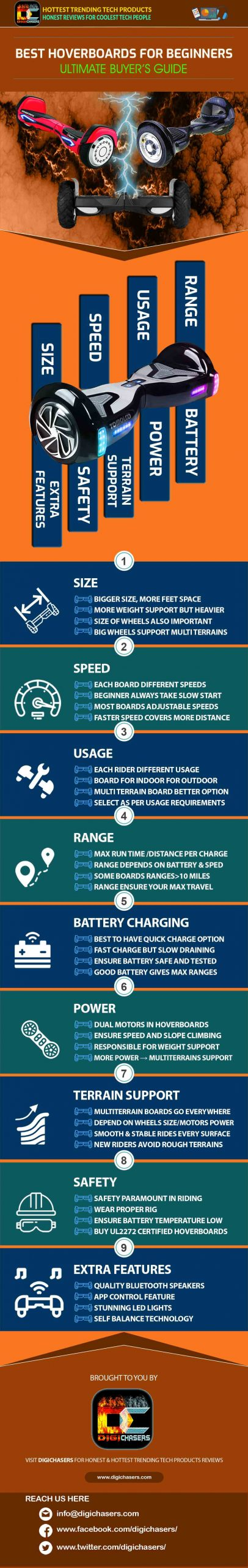 best-hoverboards-for-beginners-infographics